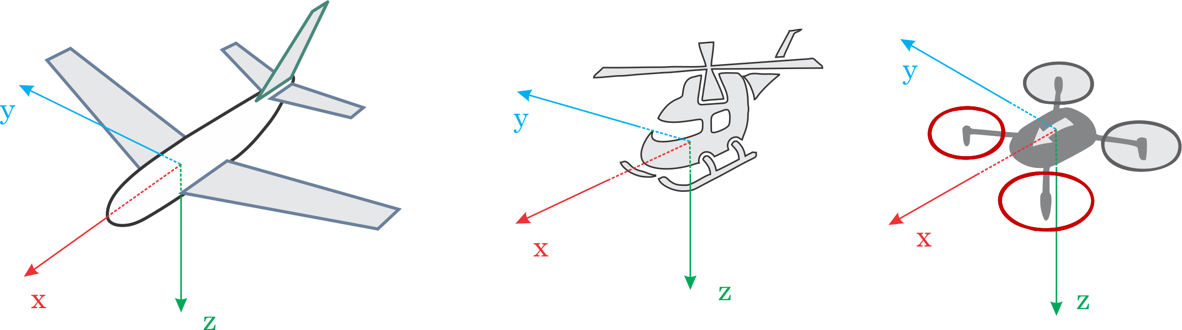 Basic Concepts Ham Px4userguide Vector Osd Wiring Diagram It Is Important To Know The Vehicle Heading Direction In Order Align Autopilot With Of Movement Multicopters Have A Even