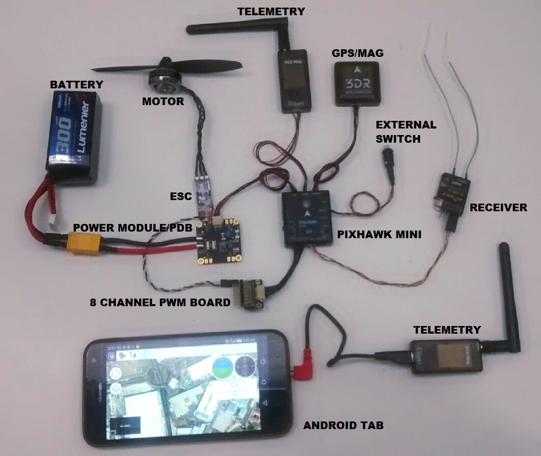 Pixhawk Mini Discontinued Ham Px4userguide Hobbyking Quadcopter Wiring Diagram Electronics For Qav250 Off Frame
